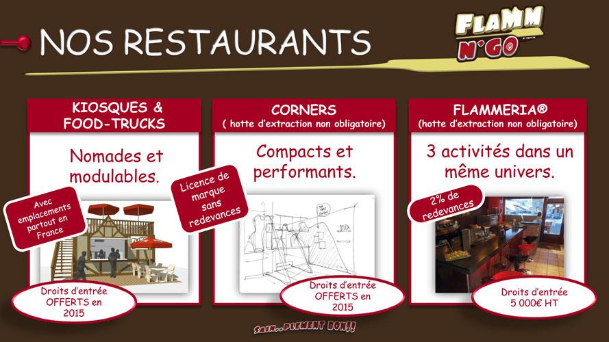 Nos-restaurants