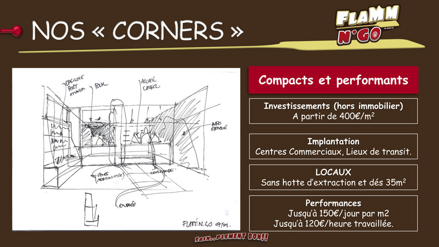 corners