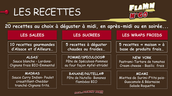 recettes